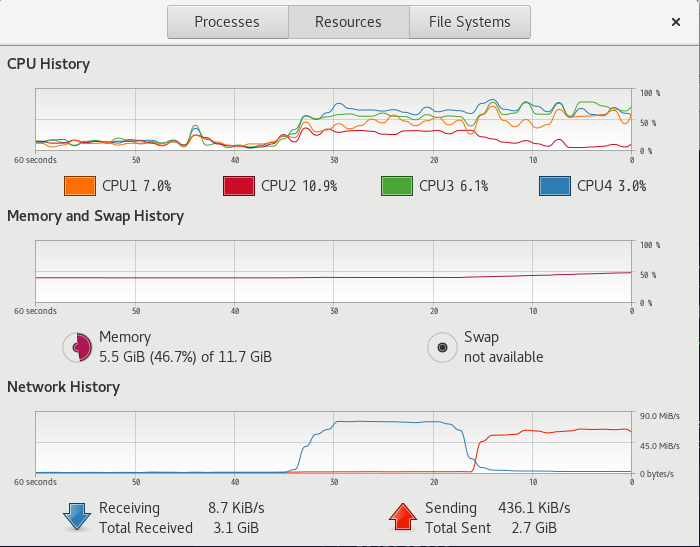 gvisセグメント-linuxVM-Docker-perf
