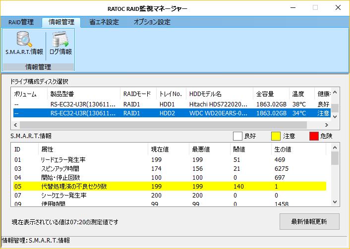 homeセグメント-usb3接続raidディスク故障-ディスク2TB